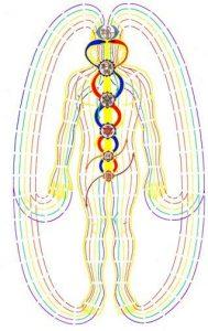 prana-flow-sushumna-nadis-chakras-tantric-healing
